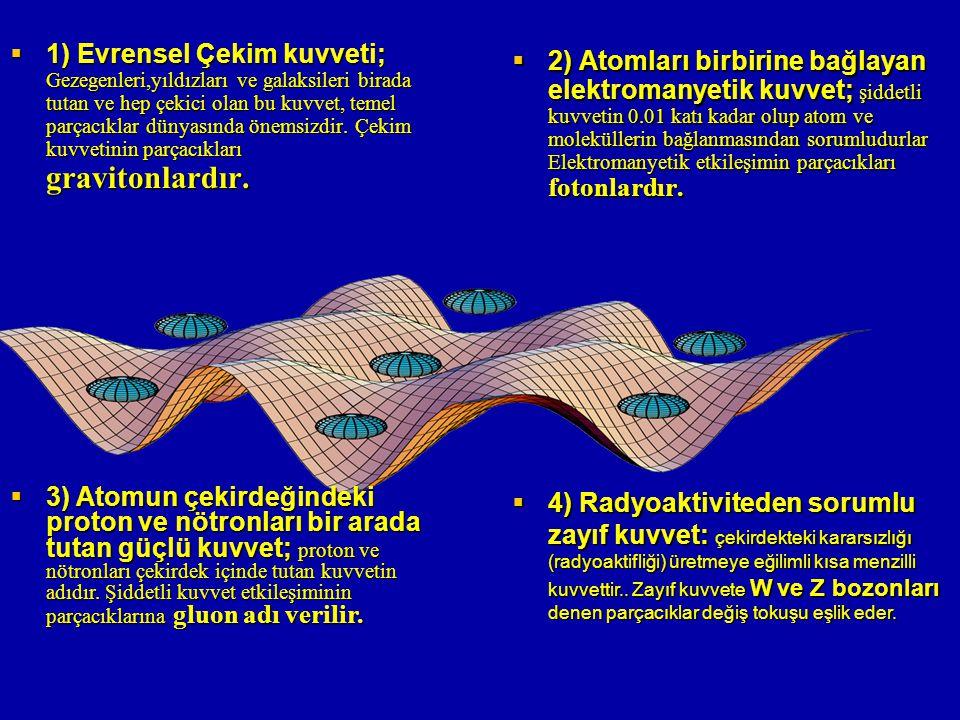 1) Evrensel Çekim kuvveti; Gezegenleri,yıldızları ve galaksileri birada tutan ve hep çekici olan bu kuvvet, temel parçacıklar dünyasında önemsizdir. Çekim kuvvetinin parçacıkları gravitonlardır.