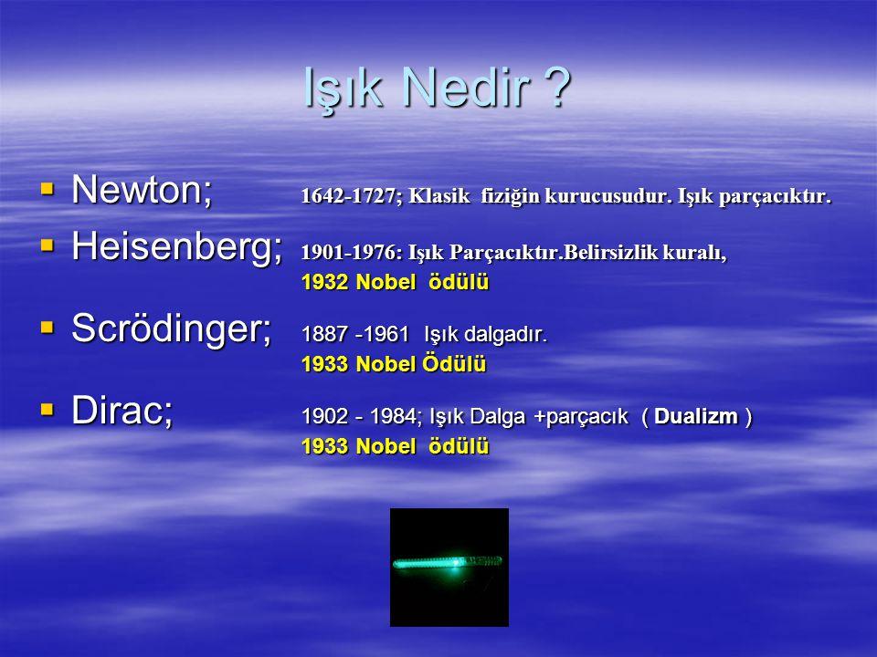 Işık Nedir Newton; 1642-1727; Klasik fiziğin kurucusudur. Işık parçacıktır.