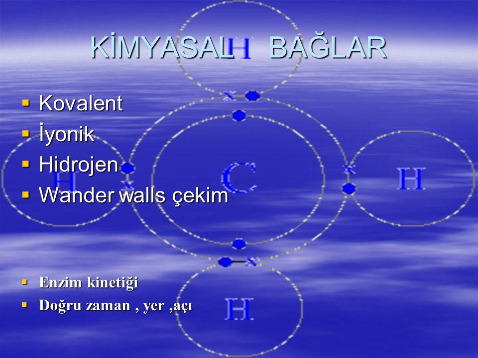 KİMYASAL BAĞLAR Kovalent İyonik Hidrojen Wander walls çekim