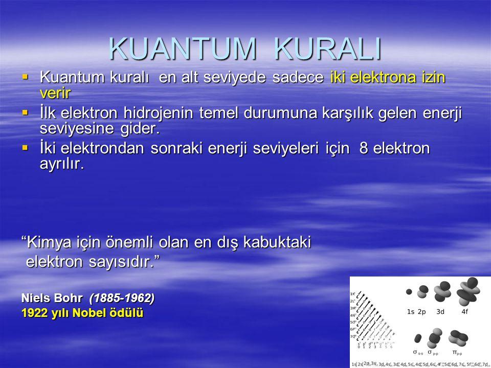 KUANTUM KURALI Kuantum kuralı en alt seviyede sadece iki elektrona izin verir.