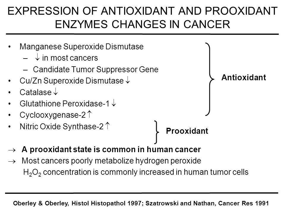 EXPRESSION OF ANTIOXIDANT AND PROOXIDANT ENZYMES CHANGES IN CANCER