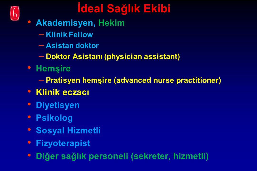 İdeal Sağlık Ekibi Akademisyen, Hekim Hemşire Klinik eczacı Diyetisyen