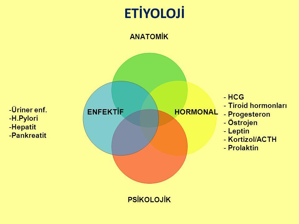 ETİYOLOJİ ENFEKTİF HORMONAL