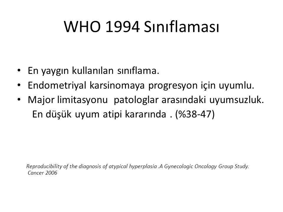 WHO 1994 Sınıflaması En yaygın kullanılan sınıflama.