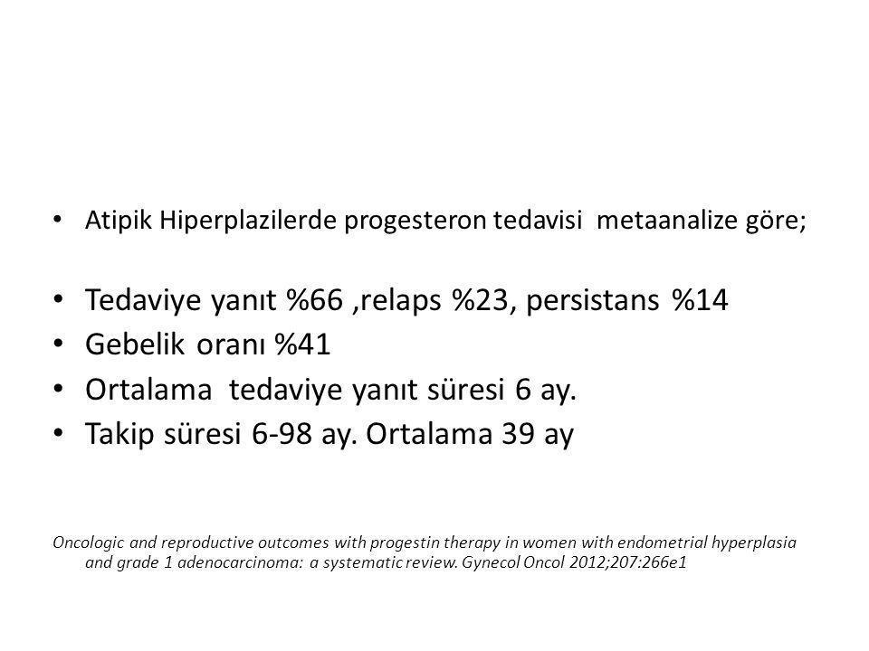Tedaviye yanıt %66 ,relaps %23, persistans %14 Gebelik oranı %41