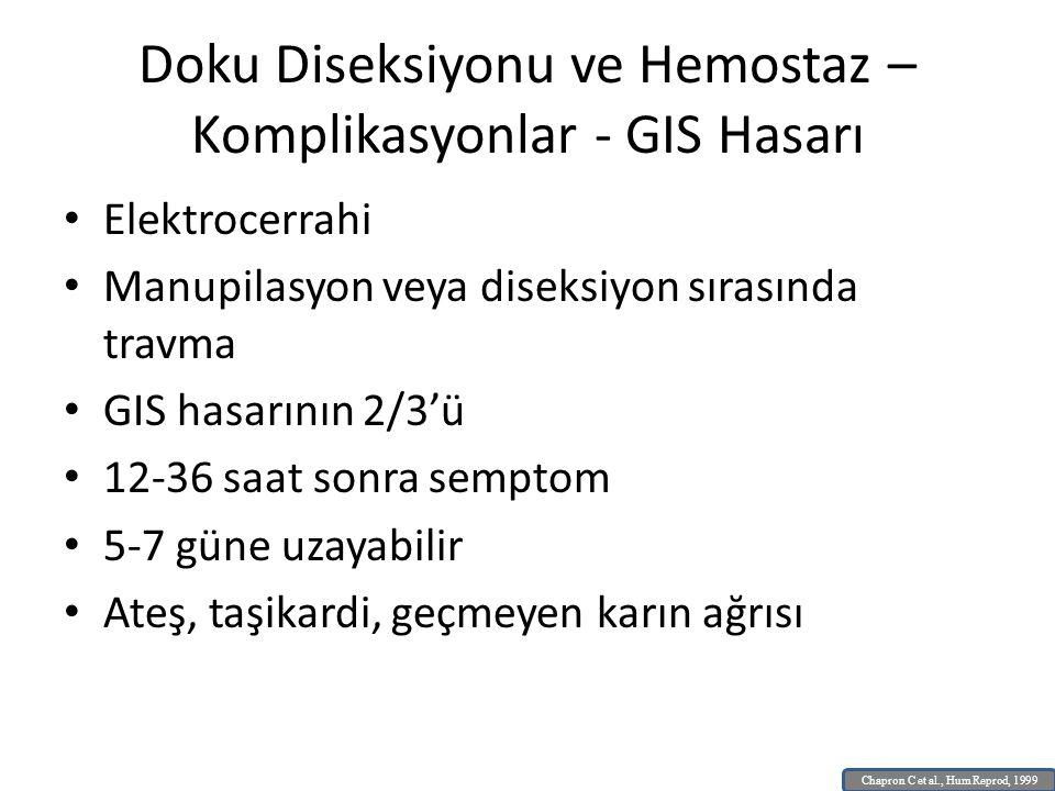 Doku Diseksiyonu ve Hemostaz – Komplikasyonlar - GIS Hasarı