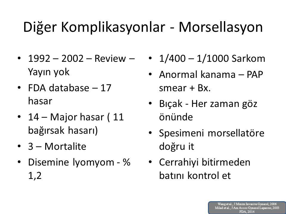 Diğer Komplikasyonlar - Morsellasyon