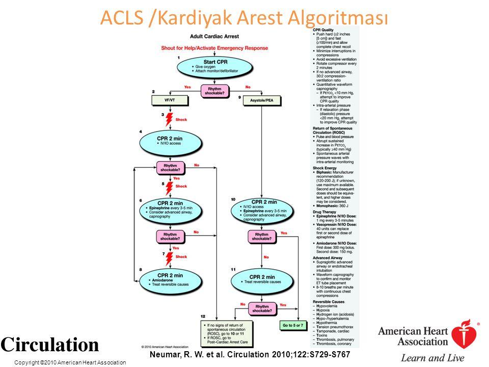 ACLS /Kardiyak Arest Algoritması
