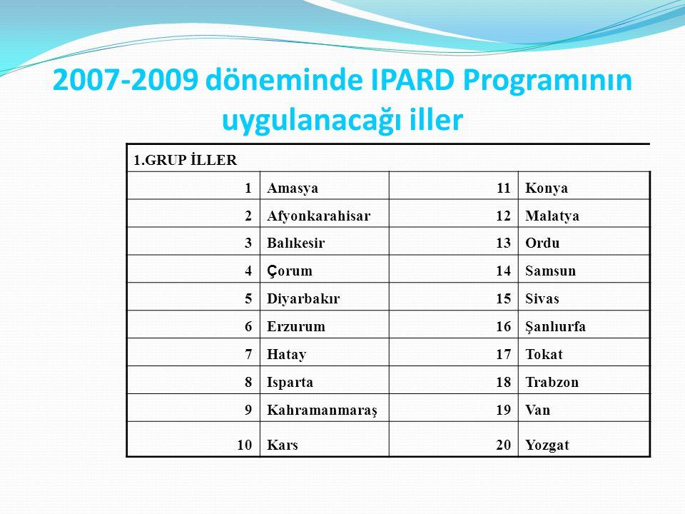 2007-2009 döneminde IPARD Programının uygulanacağı iller
