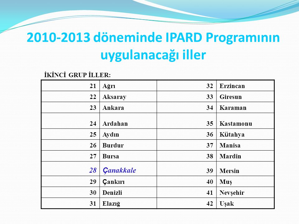 2010-2013 döneminde IPARD Programının uygulanacağı iller