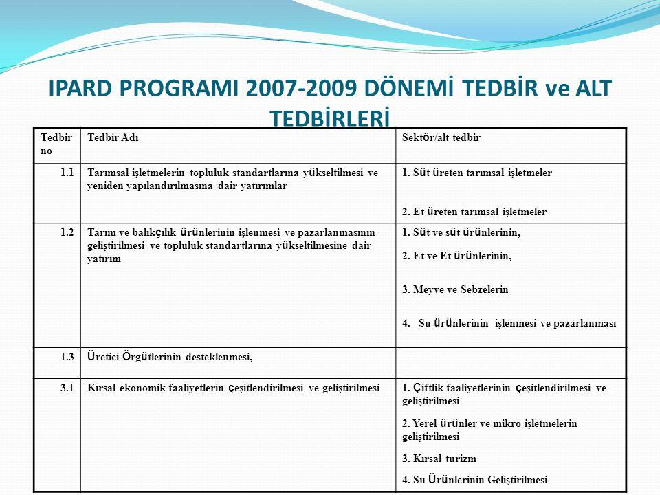 IPARD PROGRAMI 2007-2009 DÖNEMİ TEDBİR ve ALT TEDBİRLERİ