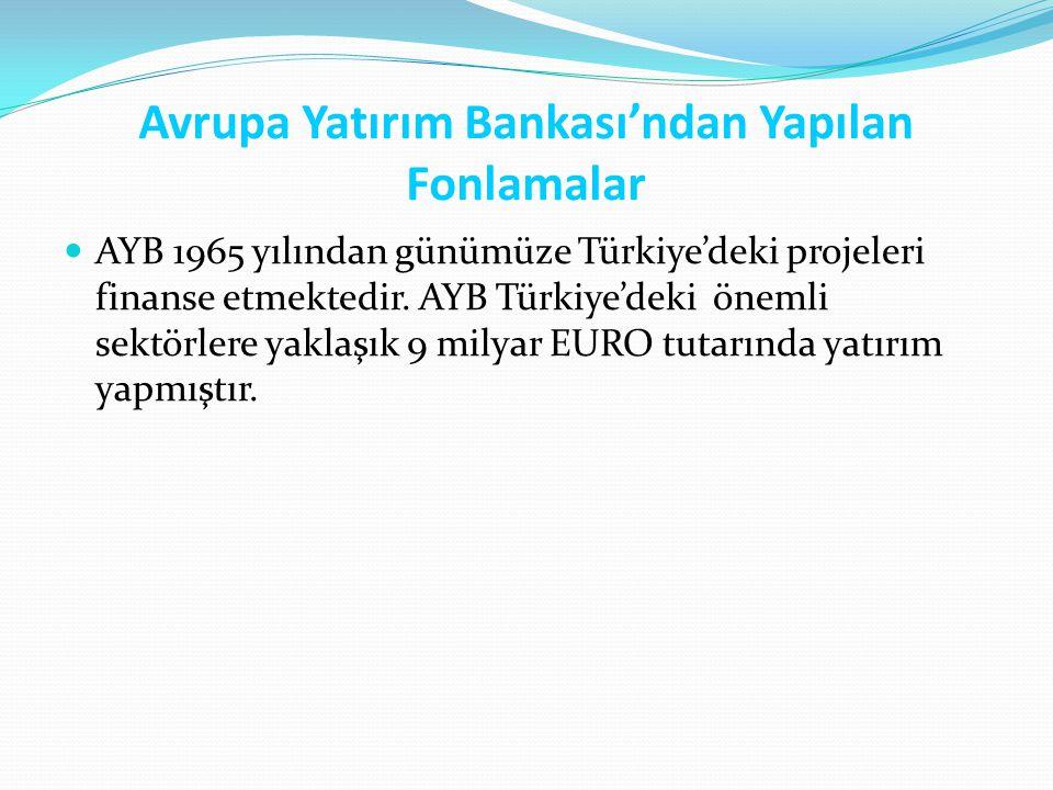 Avrupa Yatırım Bankası'ndan Yapılan Fonlamalar