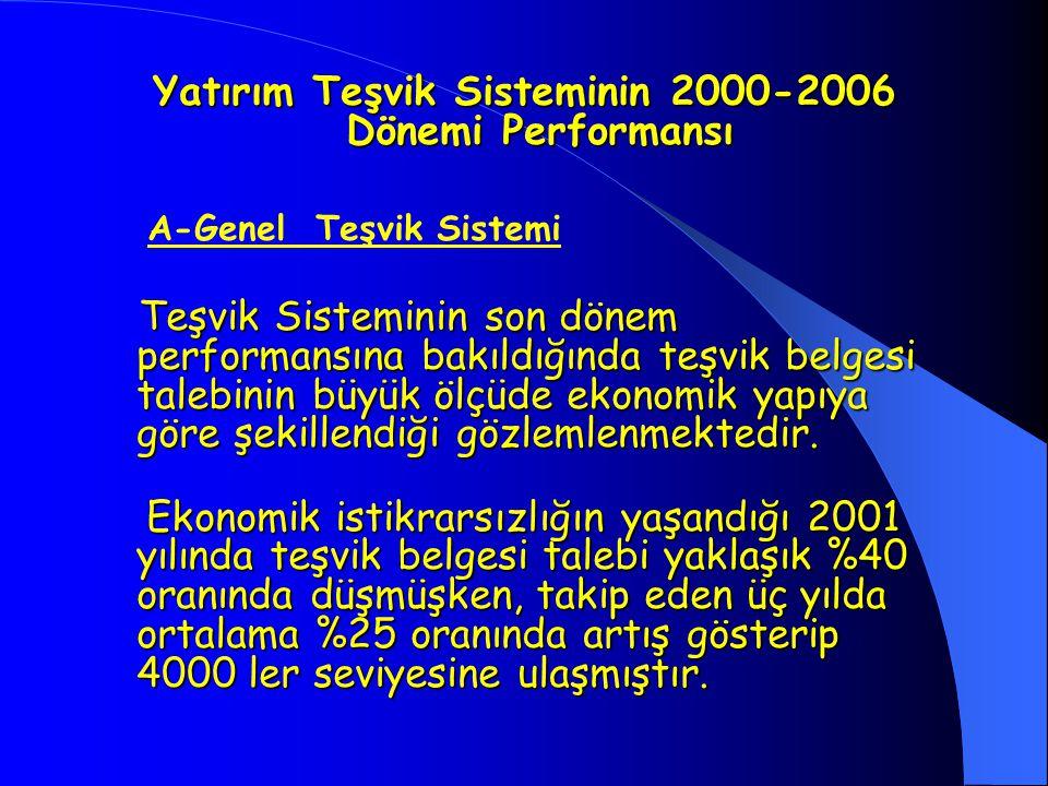 Yatırım Teşvik Sisteminin 2000-2006 Dönemi Performansı