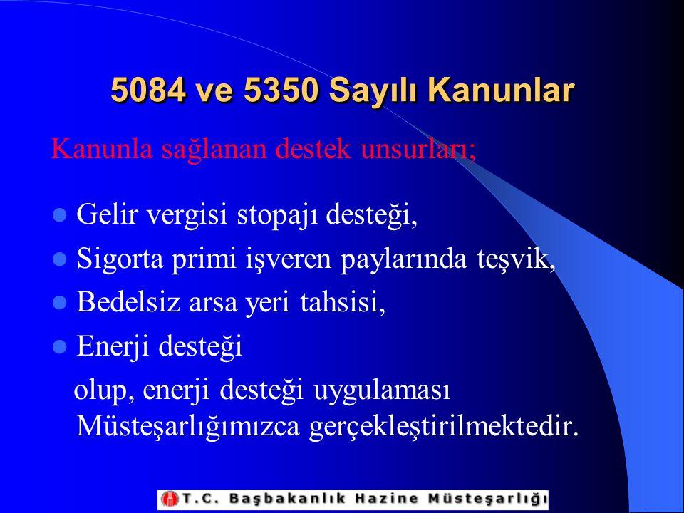 5084 ve 5350 Sayılı Kanunlar Kanunla sağlanan destek unsurları;