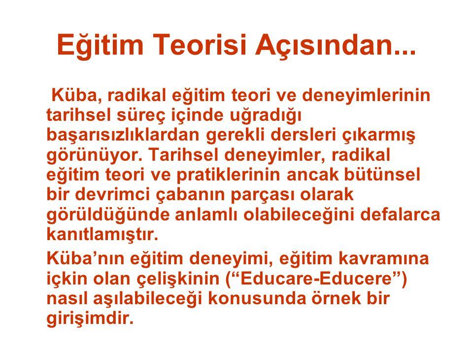 Eğitim Teorisi Açısından...