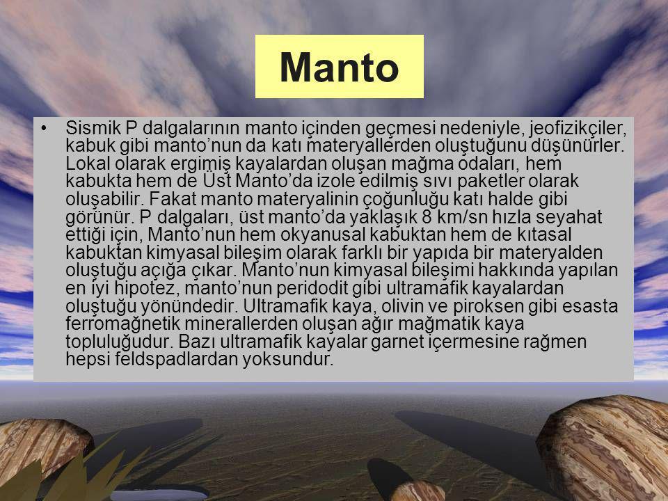 Manto