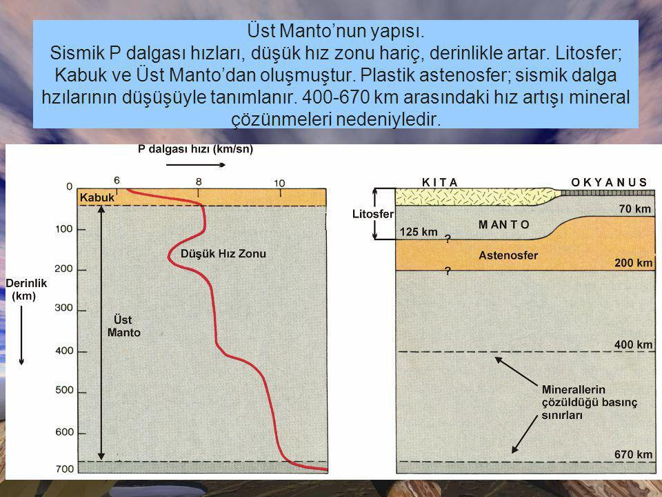 Üst Manto'nun yapısı. Sismik P dalgası hızları, düşük hız zonu hariç, derinlikle artar.
