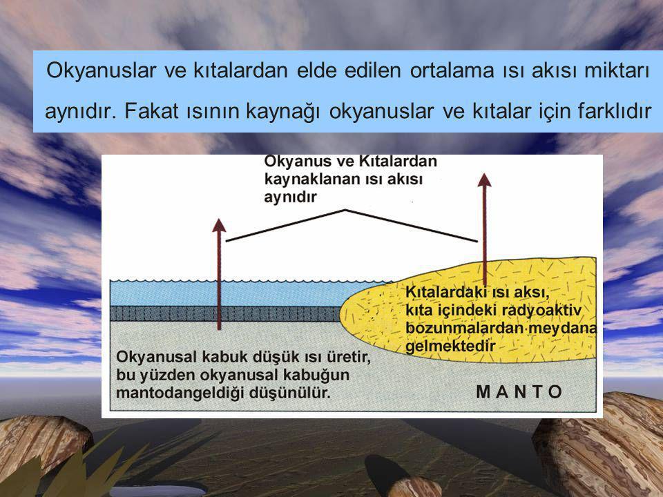 Okyanuslar ve kıtalardan elde edilen ortalama ısı akısı miktarı aynıdır.