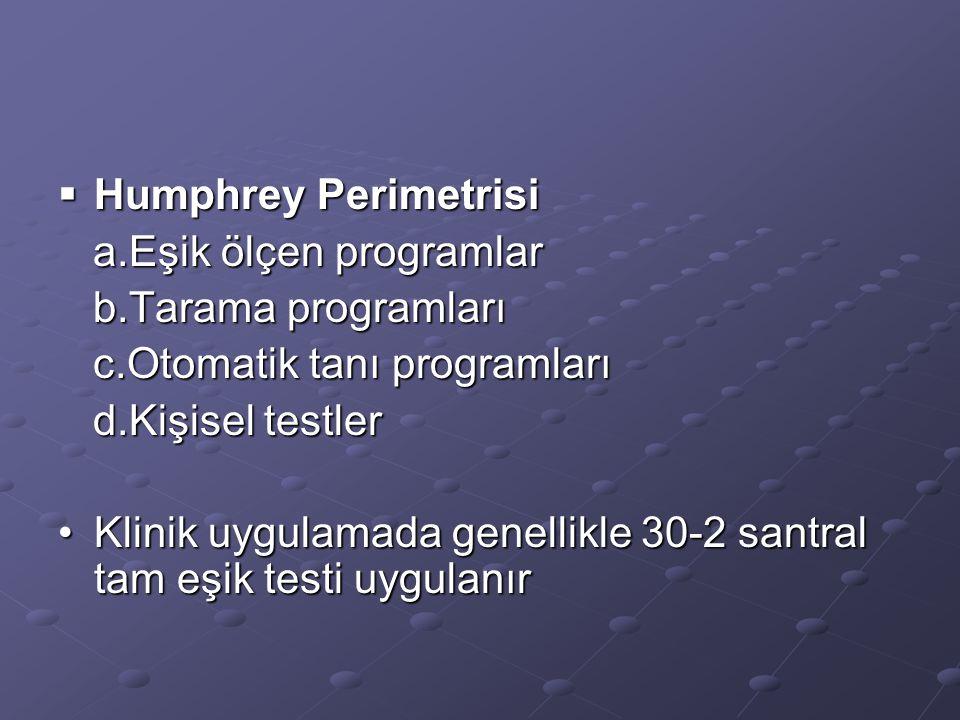 Humphrey Perimetrisi a.Eşik ölçen programlar. b.Tarama programları. c.Otomatik tanı programları. d.Kişisel testler.