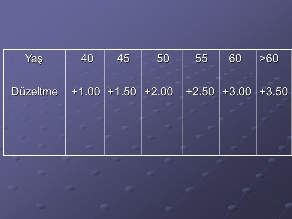 Yaş 40 45 50 55 60 >60 Düzeltme +1.00 +1.50 +2.00 +2.50 +3.00 +3.50