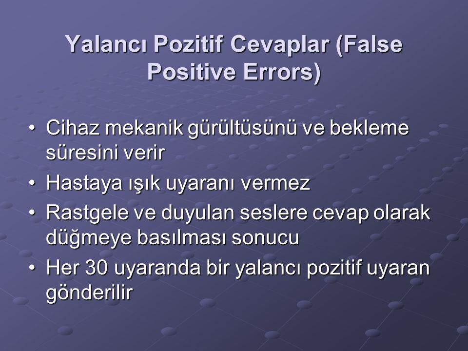 Yalancı Pozitif Cevaplar (False Positive Errors)