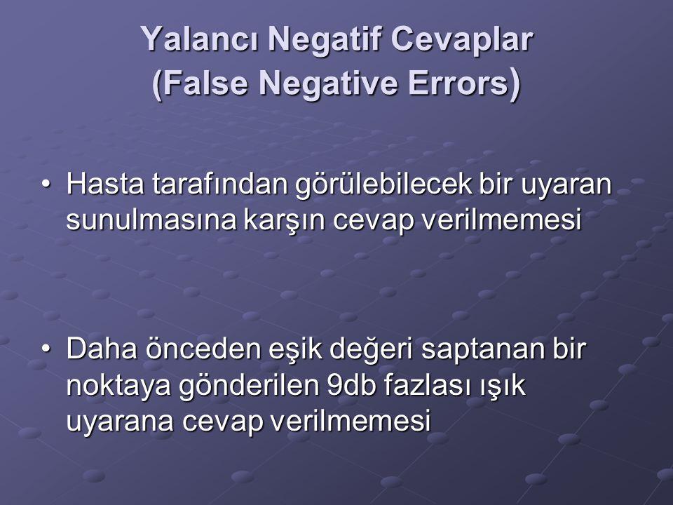 Yalancı Negatif Cevaplar (False Negative Errors)