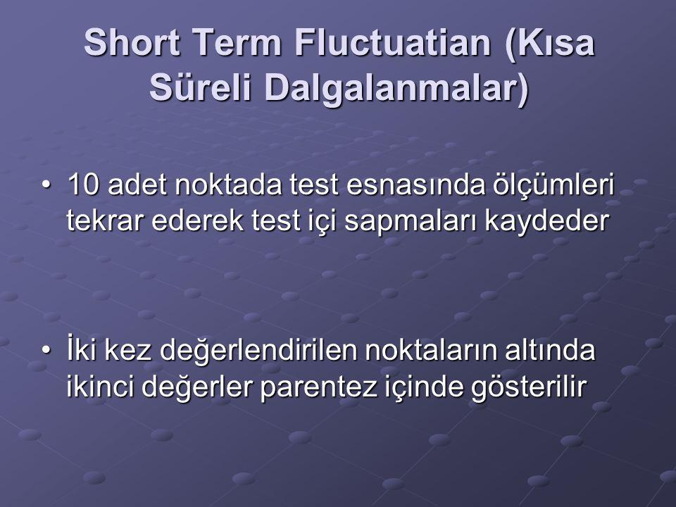 Short Term Fluctuatian (Kısa Süreli Dalgalanmalar)