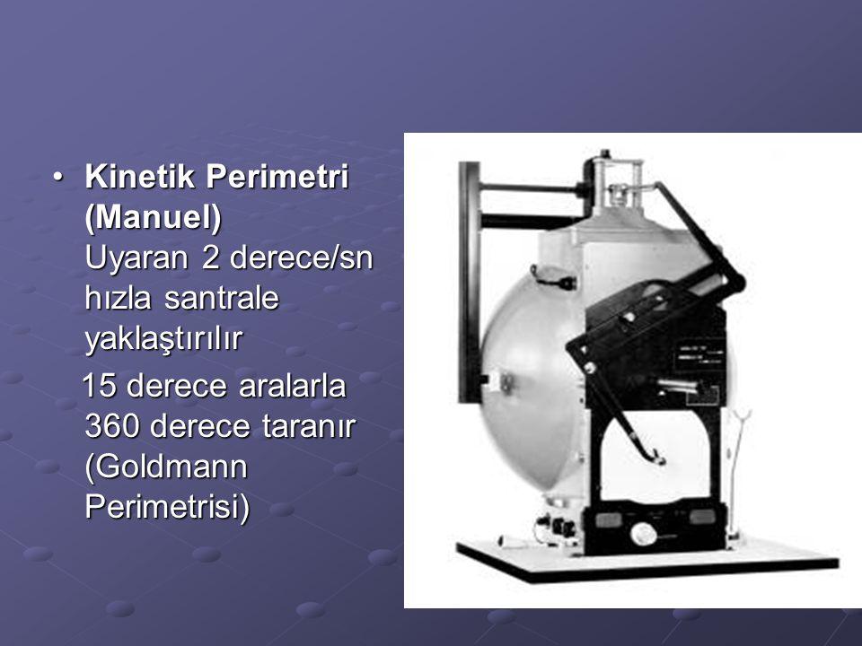 Kinetik Perimetri (Manuel) Uyaran 2 derece/sn hızla santrale yaklaştırılır