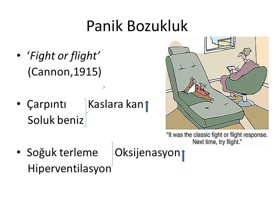 Panik Bozukluk 'Fight or flight' (Cannon,1915) Çarpıntı Kaslara kan