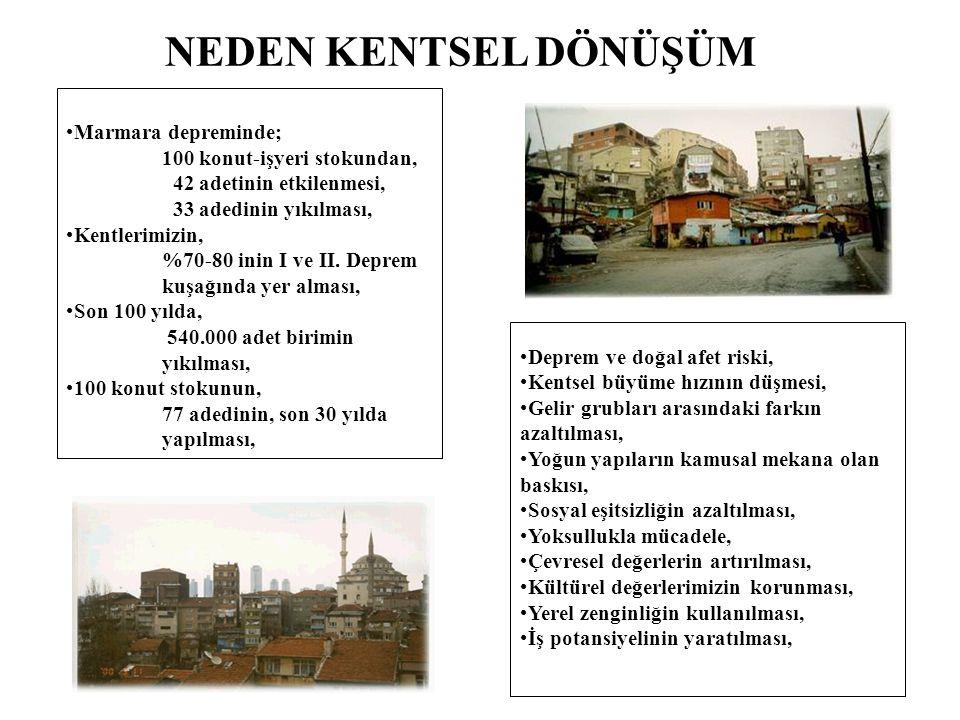 NEDEN KENTSEL DÖNÜŞÜM Marmara depreminde; 100 konut-işyeri stokundan,