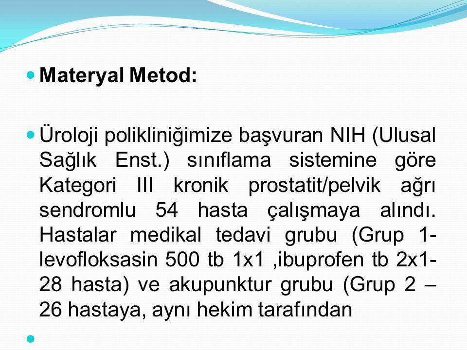 Materyal Metod: