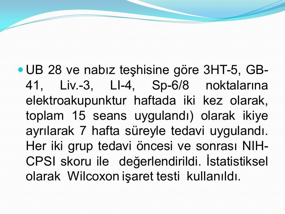 UB 28 ve nabız teşhisine göre 3HT-5, GB-41, Liv