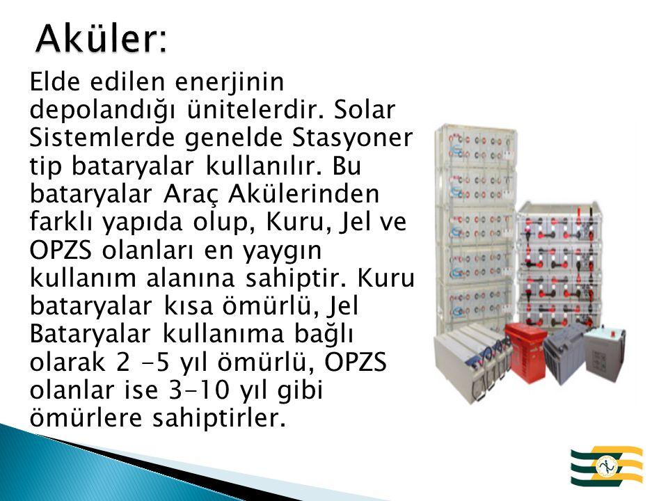 Aküler: