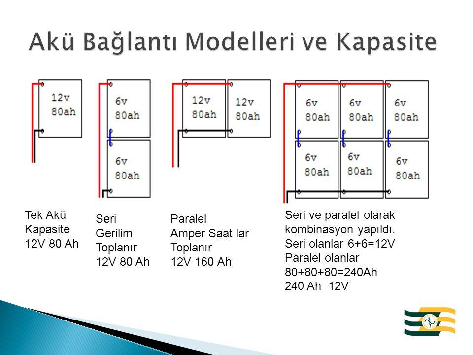 Akü Bağlantı Modelleri ve Kapasite