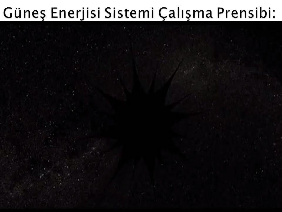 Güneş Enerjisi Sistemi Çalışma Prensibi: