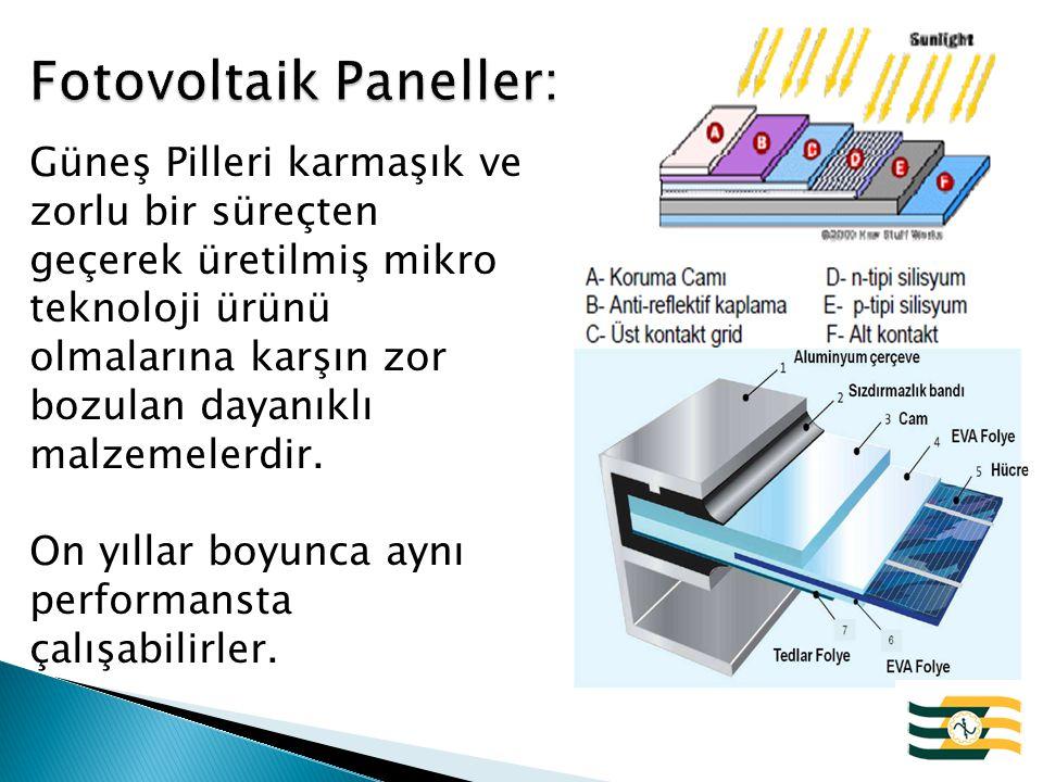 Fotovoltaik Paneller: