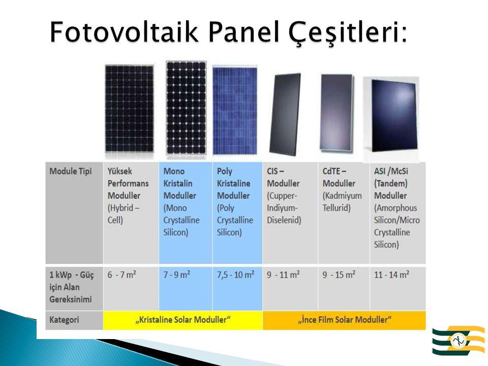 Fotovoltaik Panel Çeşitleri: