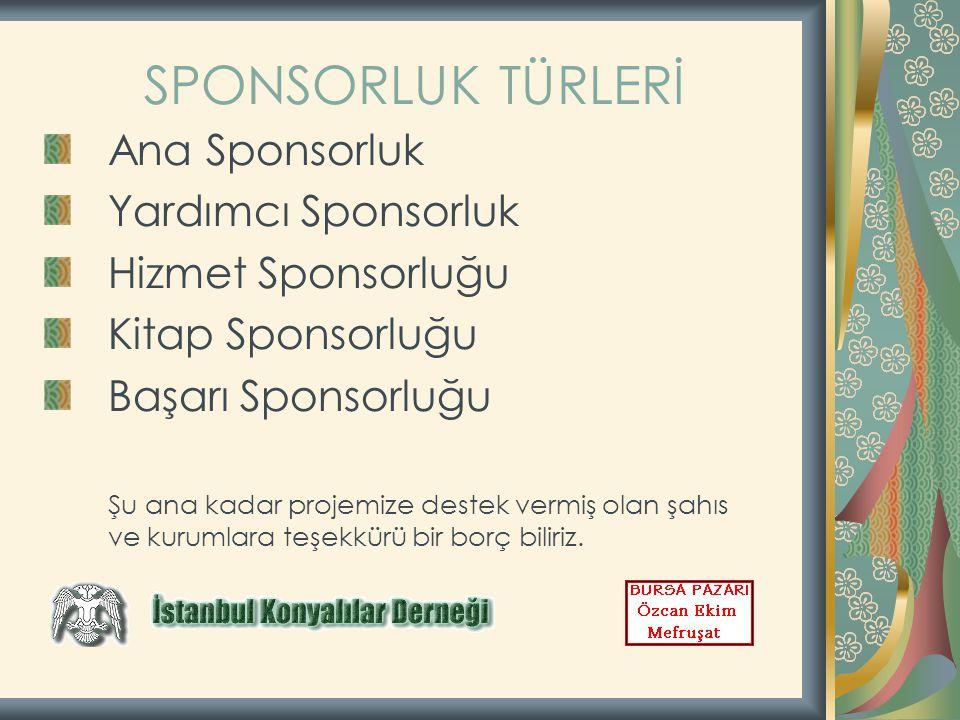 SPONSORLUK TÜRLERİ Ana Sponsorluk Yardımcı Sponsorluk