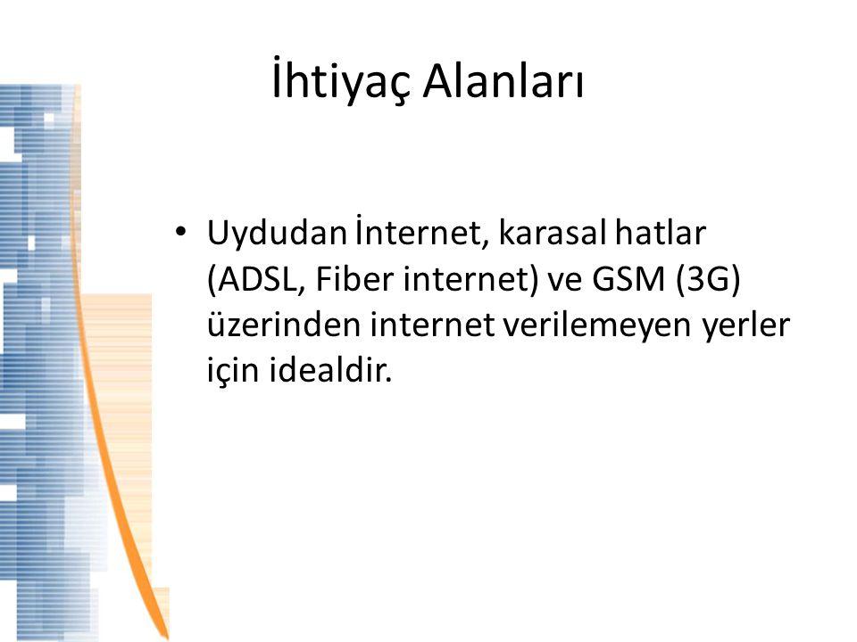 İhtiyaç Alanları Uydudan İnternet, karasal hatlar (ADSL, Fiber internet) ve GSM (3G) üzerinden internet verilemeyen yerler için idealdir.