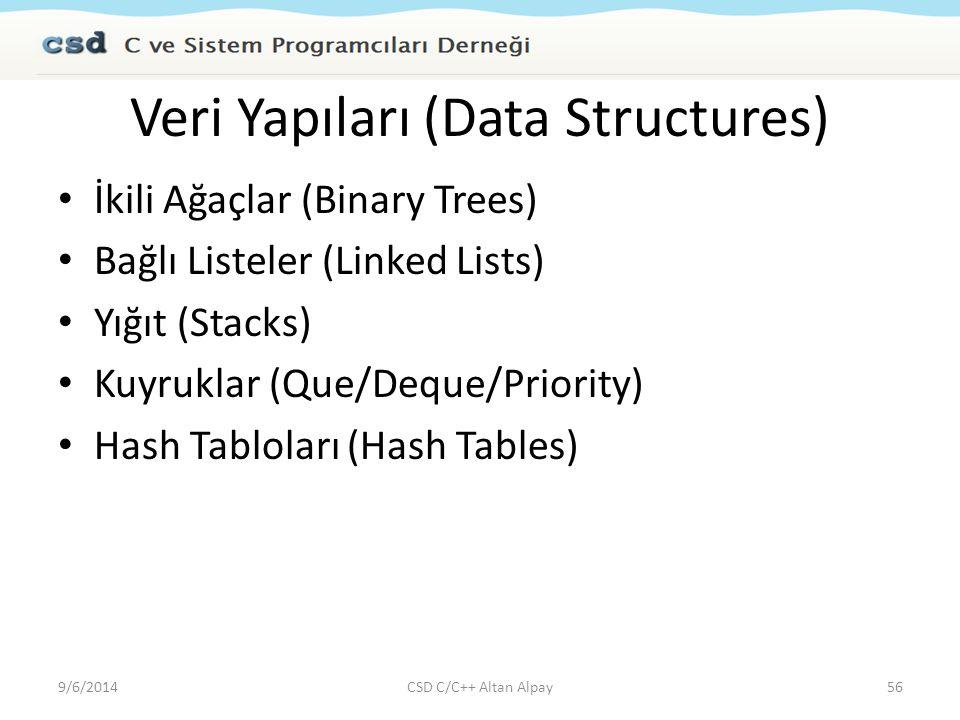 Veri Yapıları (Data Structures)