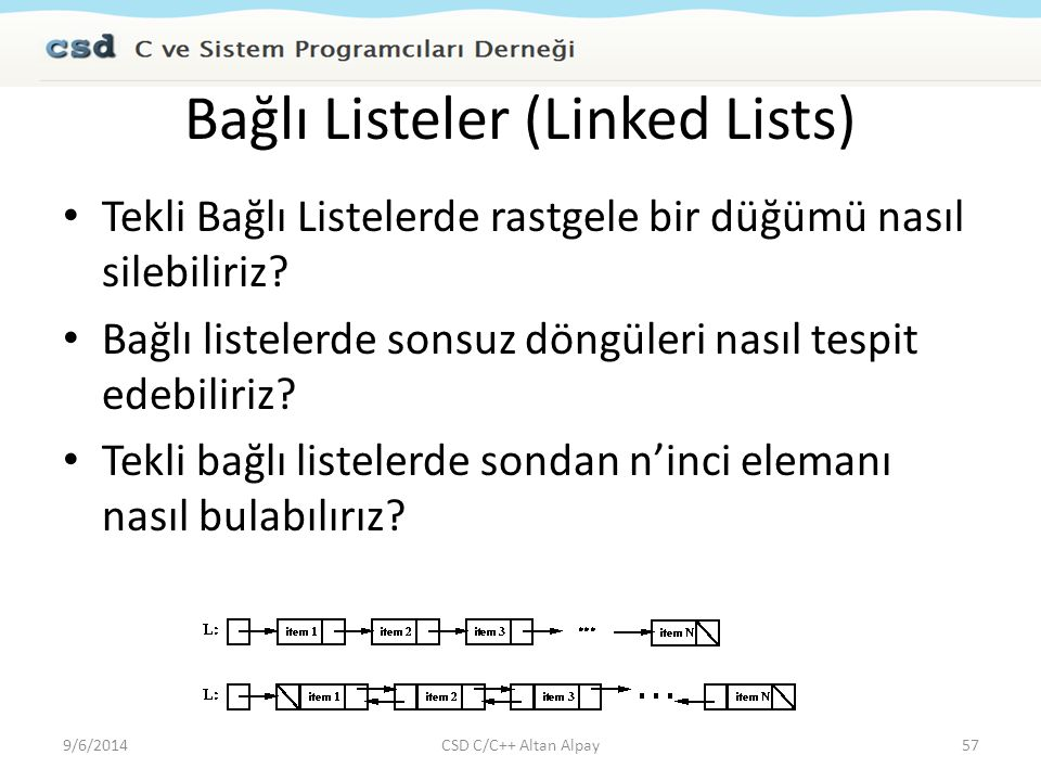 Bağlı Listeler (Linked Lists)