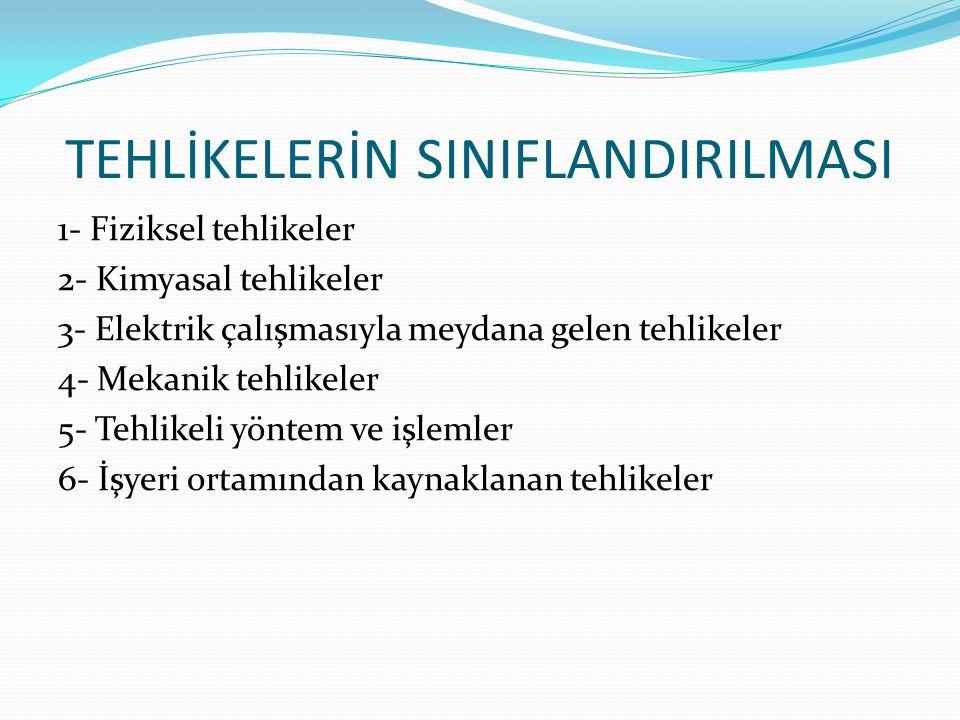 TEHLİKELERİN SINIFLANDIRILMASI