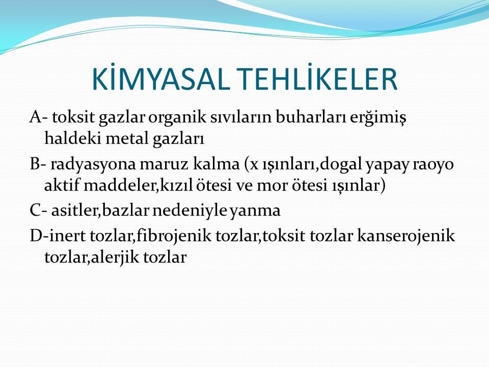 KİMYASAL TEHLİKELER