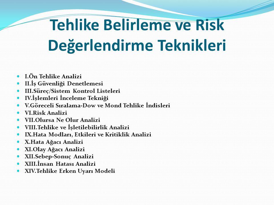 Tehlike Belirleme ve Risk Değerlendirme Teknikleri