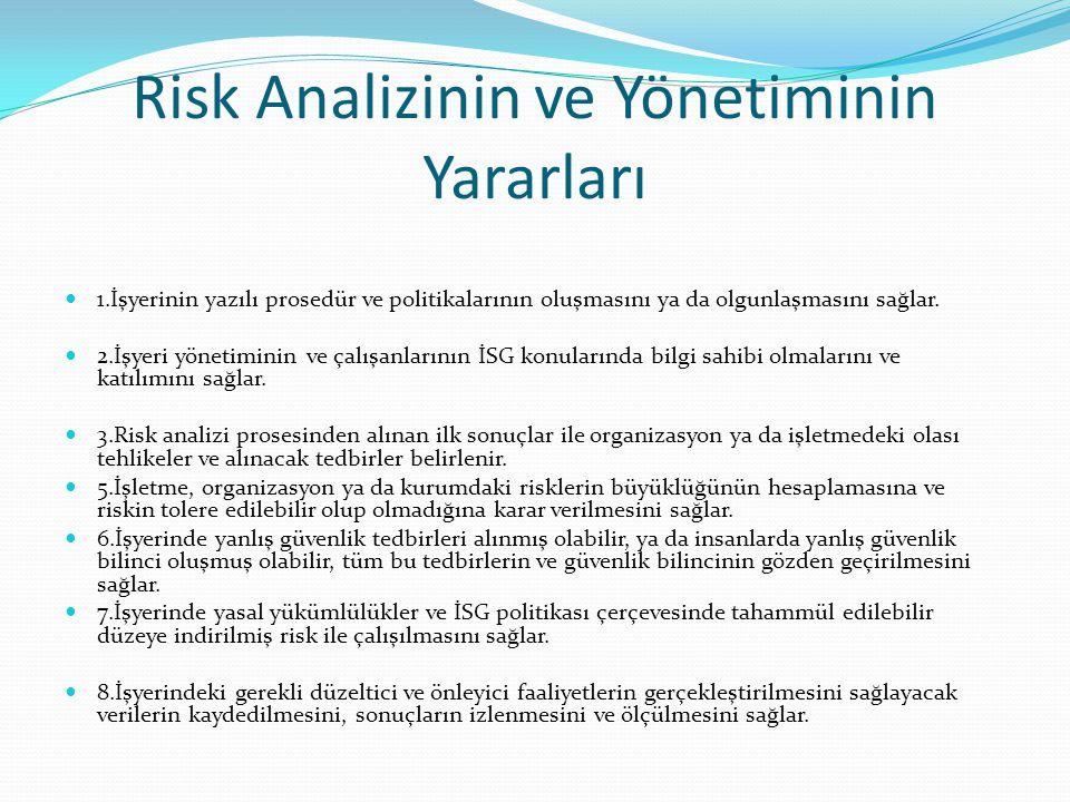 Risk Analizinin ve Yönetiminin Yararları