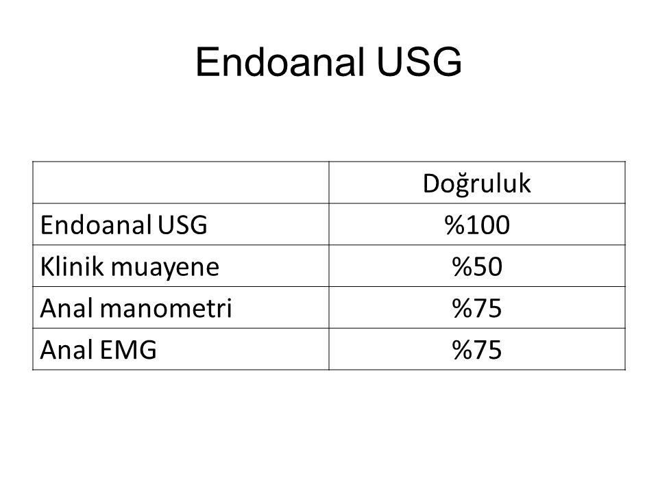 Endoanal USG Doğruluk Endoanal USG %100 Klinik muayene %50