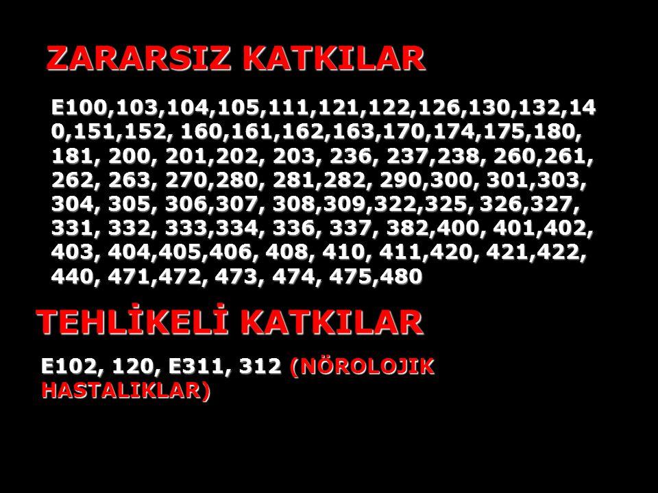 ZARARSIZ KATKILAR TEHLİKELİ KATKILAR