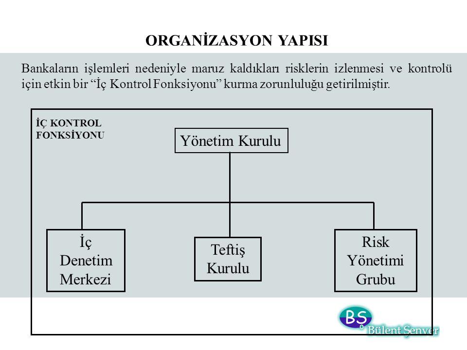 ORGANİZASYON YAPISI Yönetim Kurulu İç Denetim Merkezi