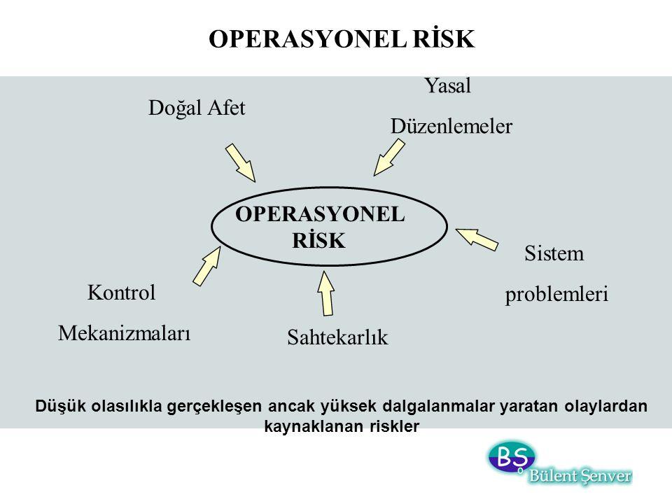 OPERASYONEL RİSK Yasal Düzenlemeler Doğal Afet OPERASYONEL RİSK Sistem