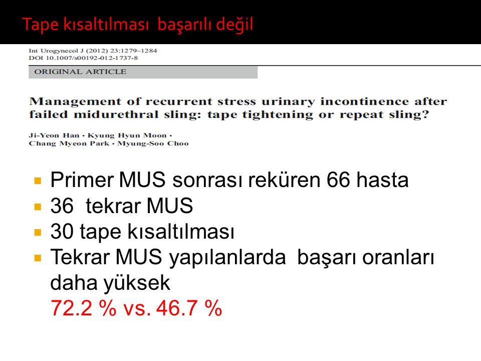Primer MUS sonrası reküren 66 hasta 36 tekrar MUS 30 tape kısaltılması